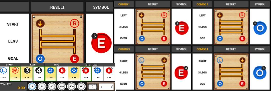 Mengetahui Empat jenis permainan The Ladder W88