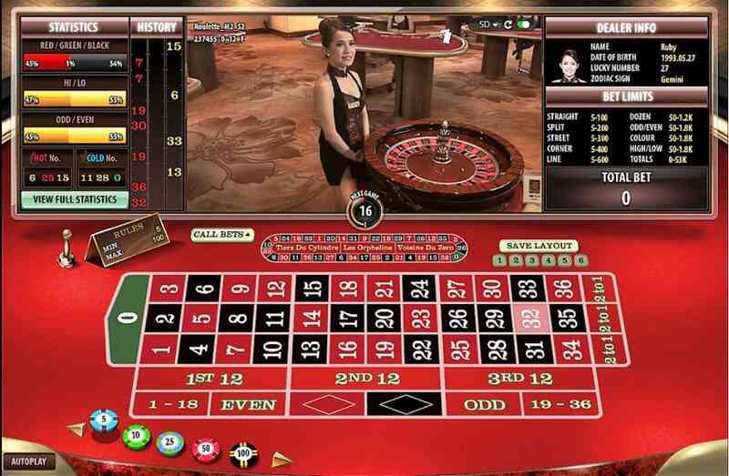 Pesona Roulette Casino Live W88 yang Menyihir Anda Hingga Sukses