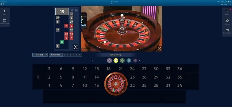 Roulette Apk yang Bermula dari Sebuah Kegagalan Besar