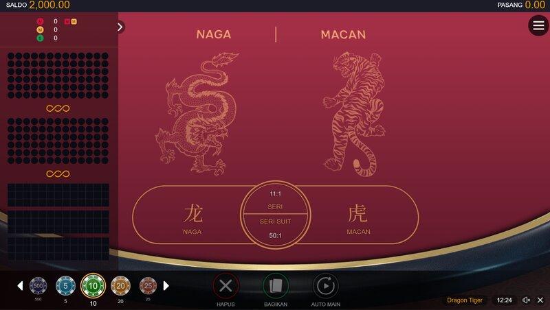 Lakukan Dragon Tiger Download Bersama Bandar W88